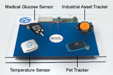 The Hyrdra's multi-charging capabilities for IoT